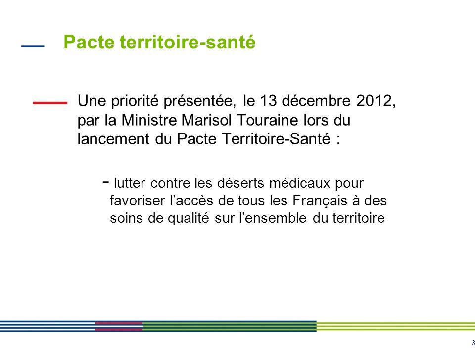 Pacte territoire-santé