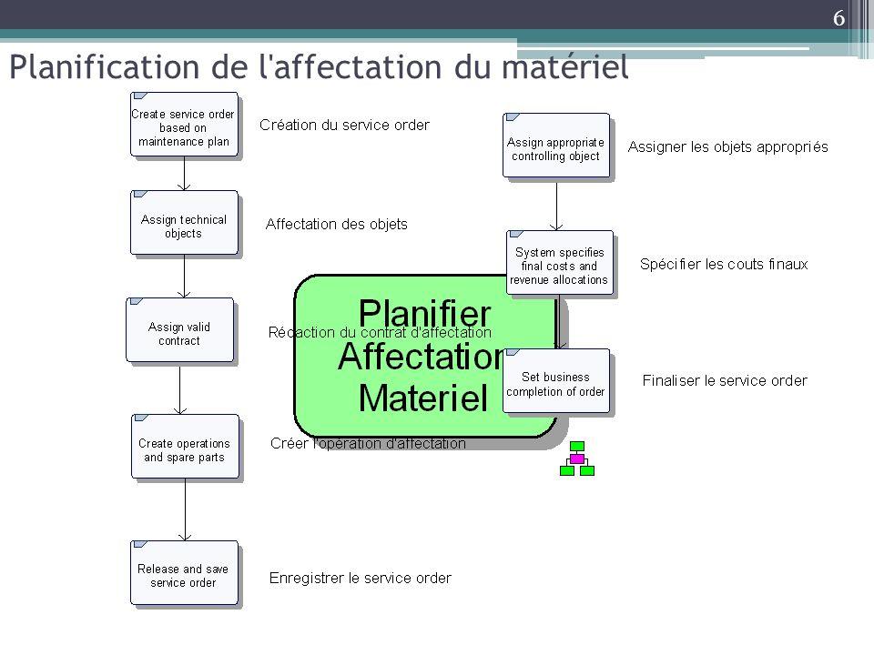 Planification de l affectation du matériel