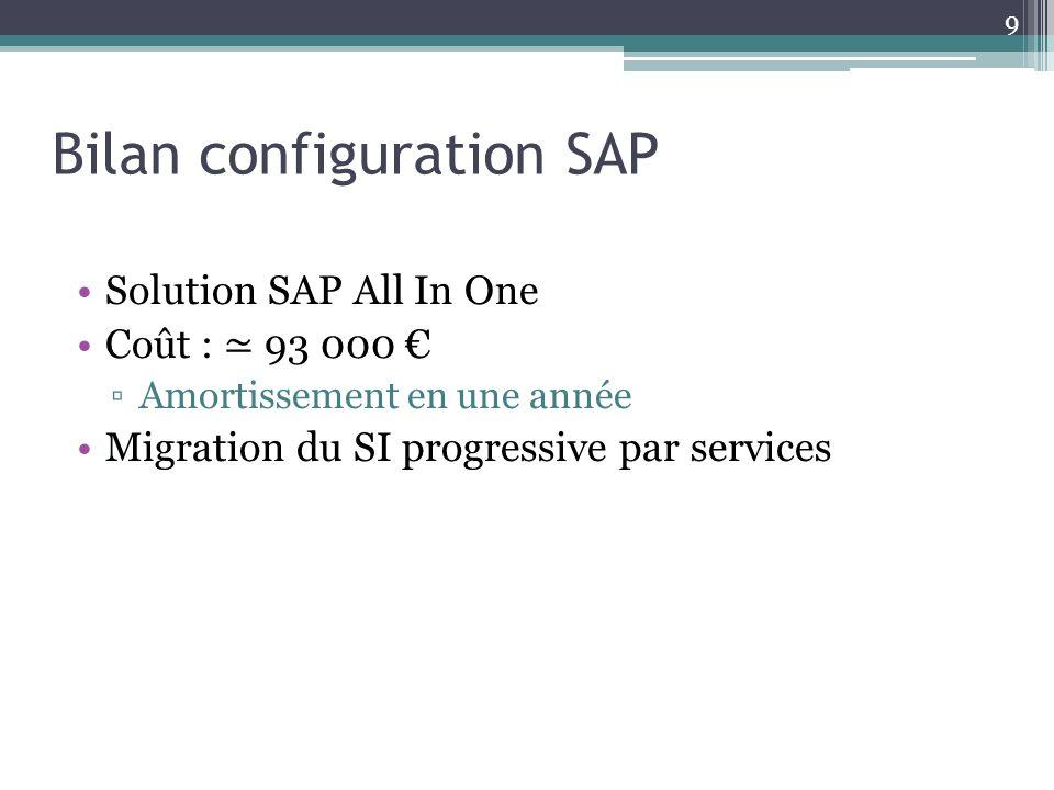Bilan configuration SAP