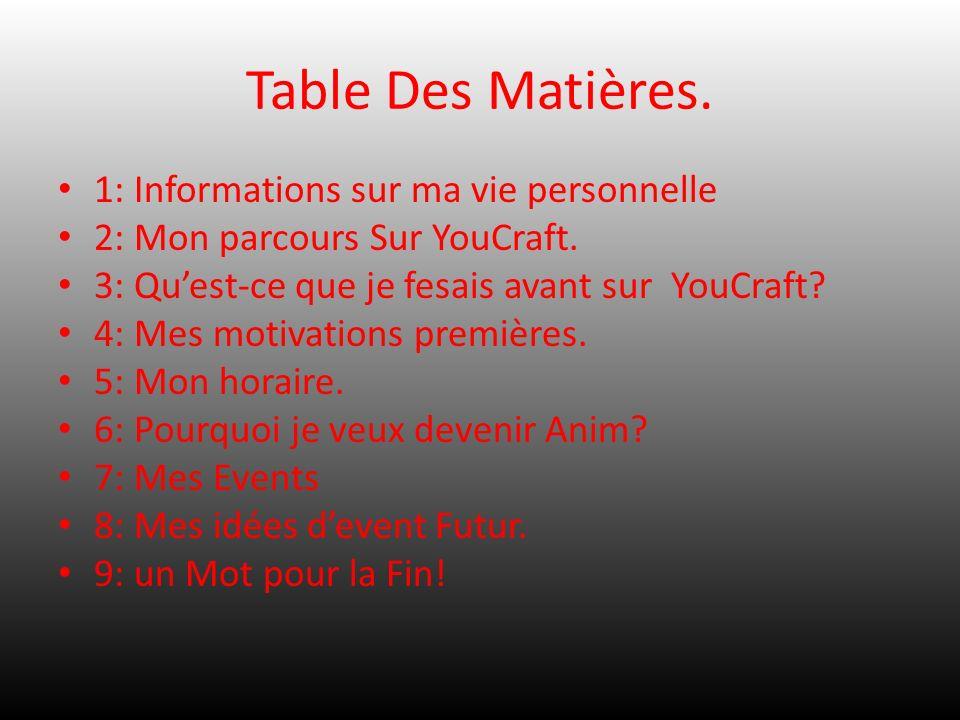 Table Des Matières. 1: Informations sur ma vie personnelle