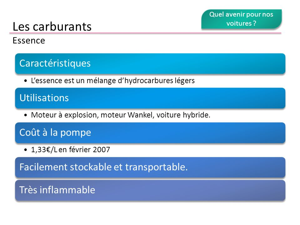 Les carburants Essence