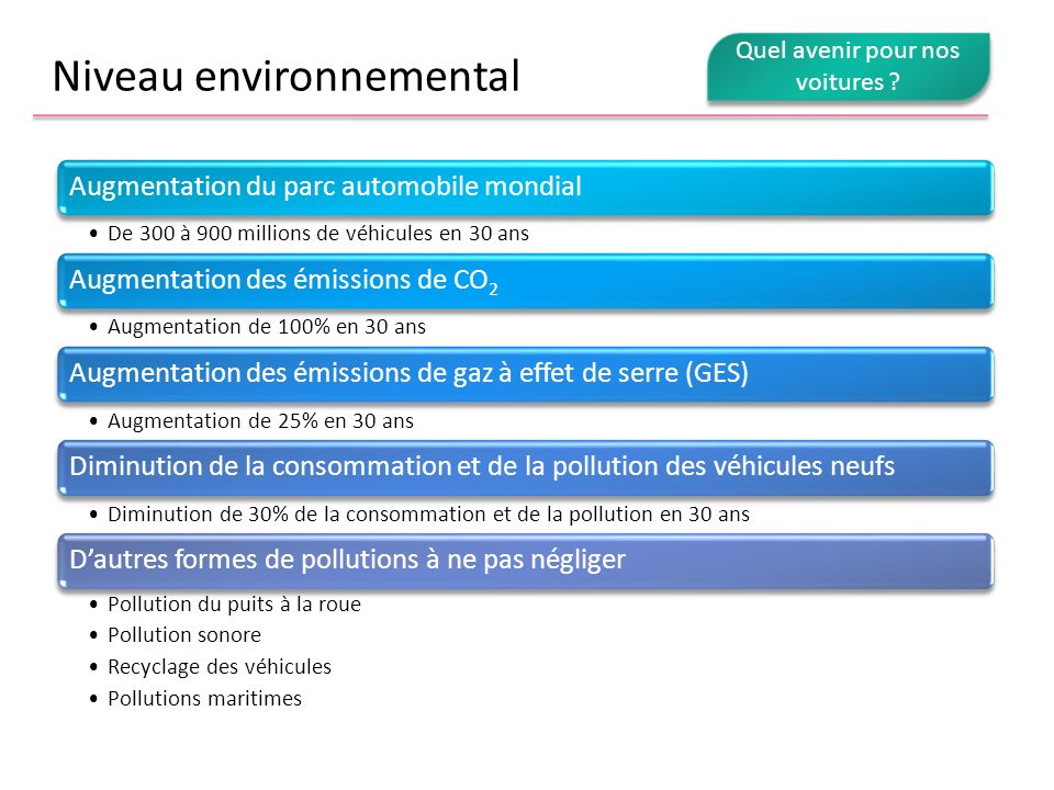 Niveau environnemental