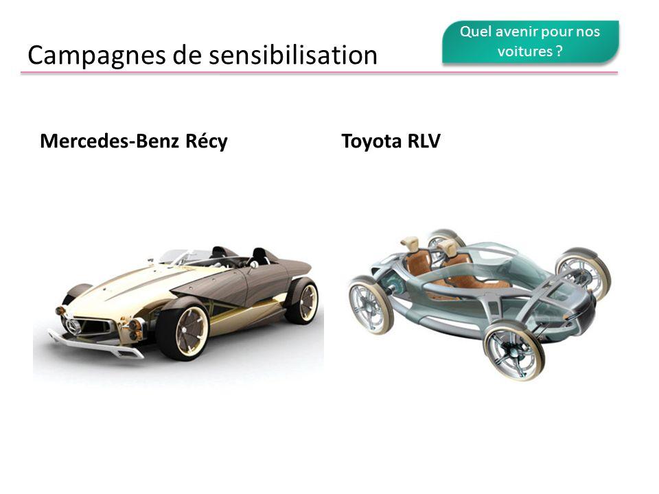 Quel avenir pour nos voitures