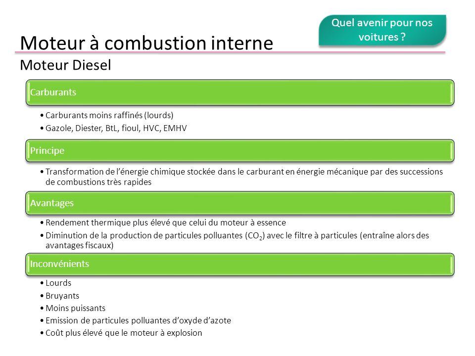 Moteur à combustion interne Moteur Diesel
