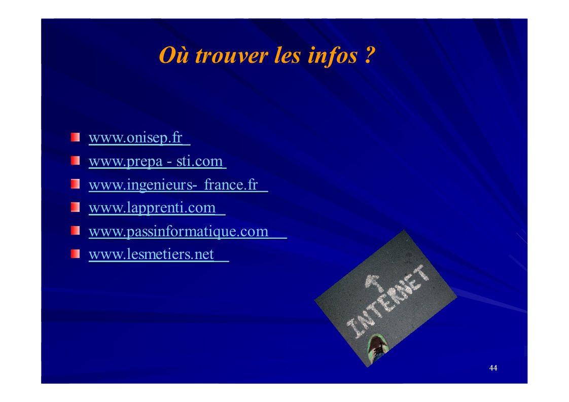 Où trouver les infos www.onisep.fr www.prepa - sti.com