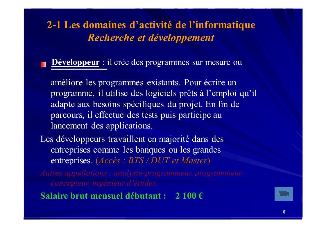 2-1 Les domaines d'activité de l'informatique