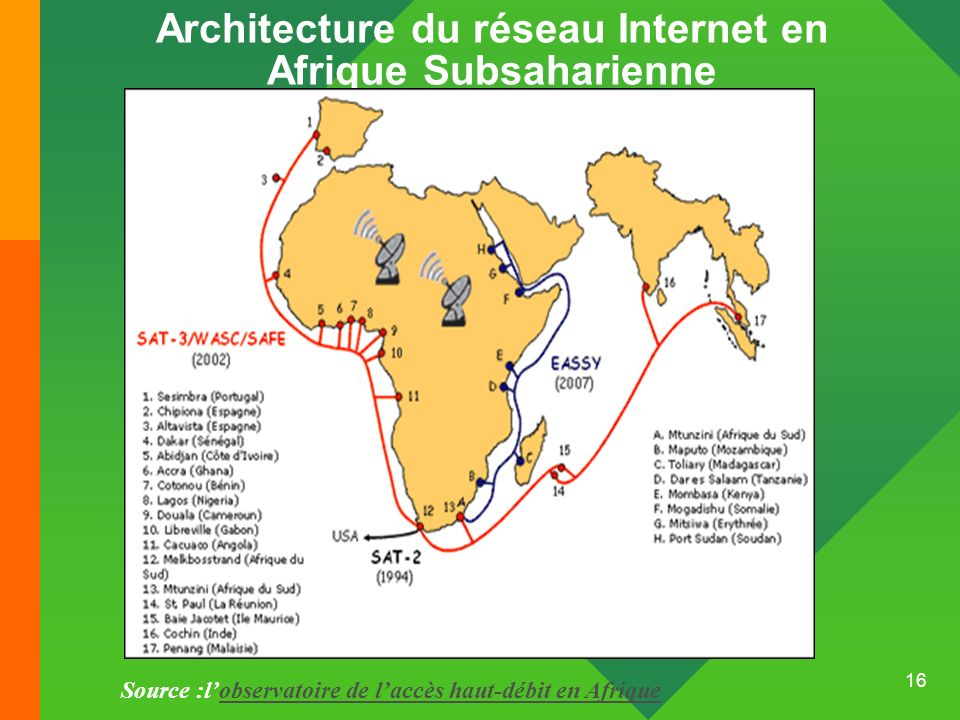 Architecture du réseau Internet en Afrique Subsaharienne