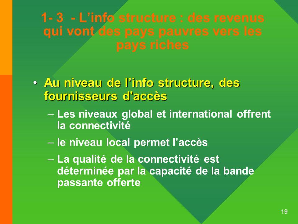 1- 3 - L'info structure : des revenus qui vont des pays pauvres vers les pays riches