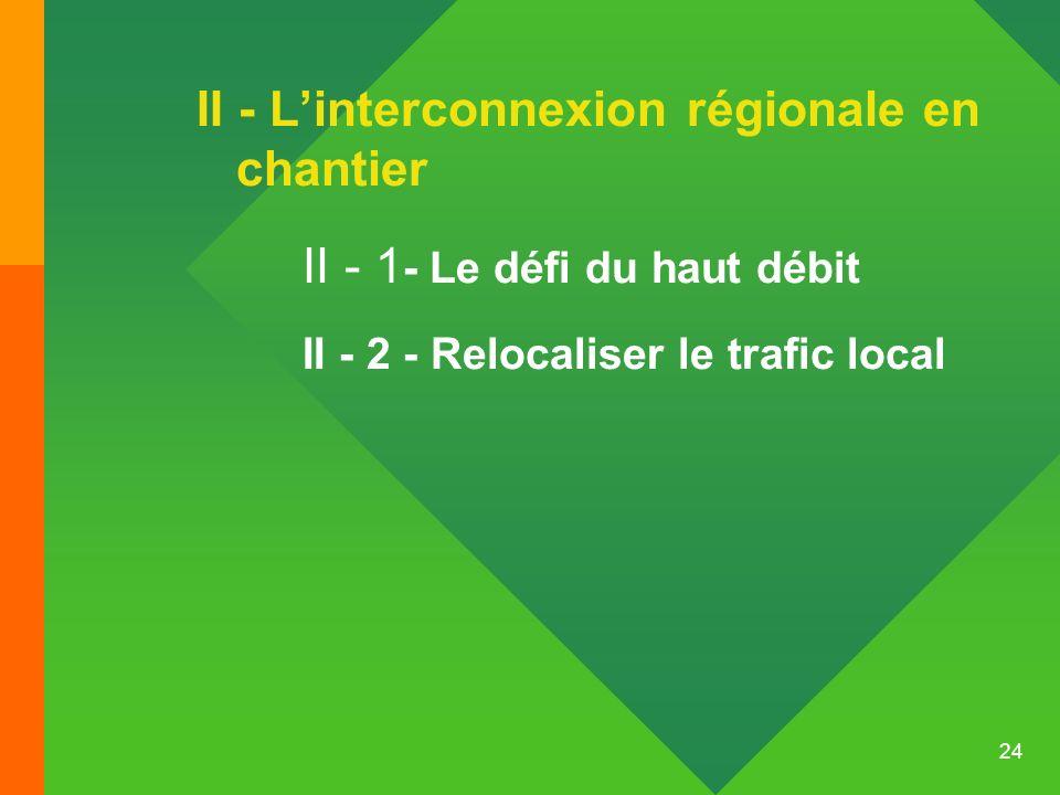 II - L'interconnexion régionale en chantier