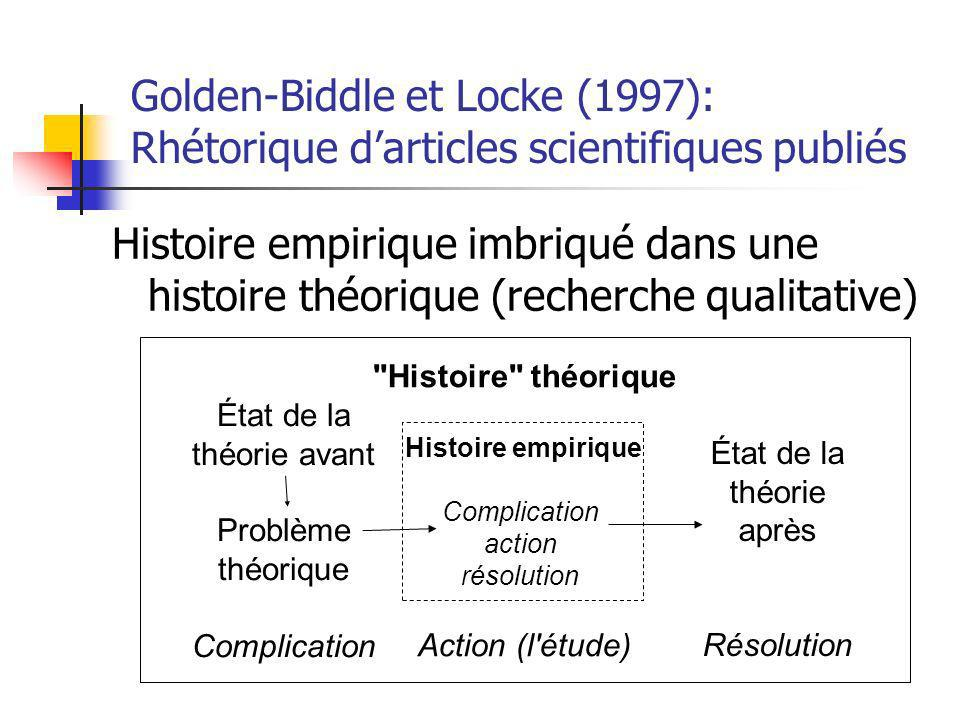 Golden-Biddle et Locke (1997): Rhétorique d'articles scientifiques publiés