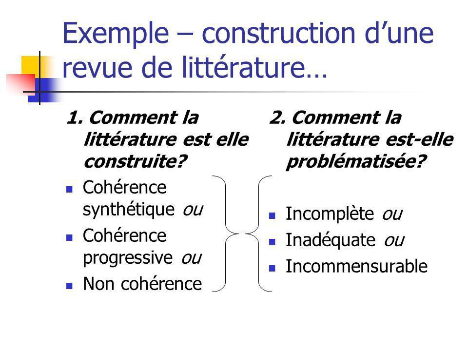 Exemple – construction d'une revue de littérature…