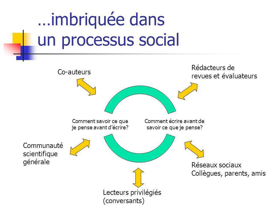 …imbriquée dans un processus social