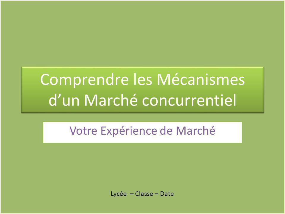 Comprendre les Mécanismes d'un Marché concurrentiel