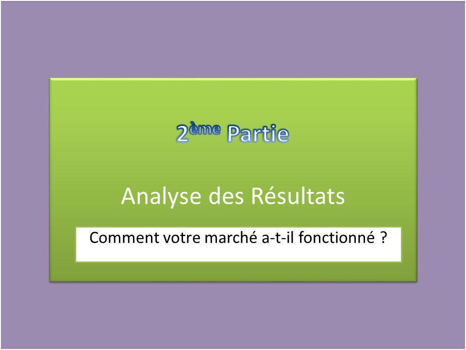 2ème Partie Analyse des Résultats