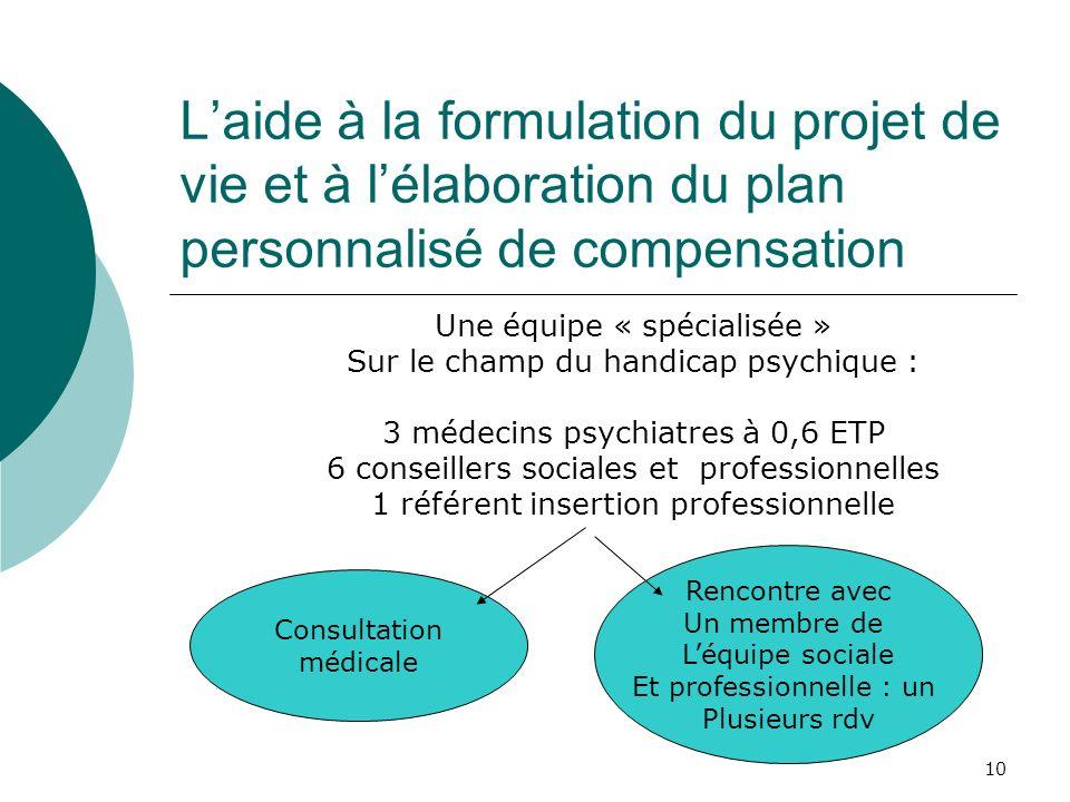 L'aide à la formulation du projet de vie et à l'élaboration du plan personnalisé de compensation