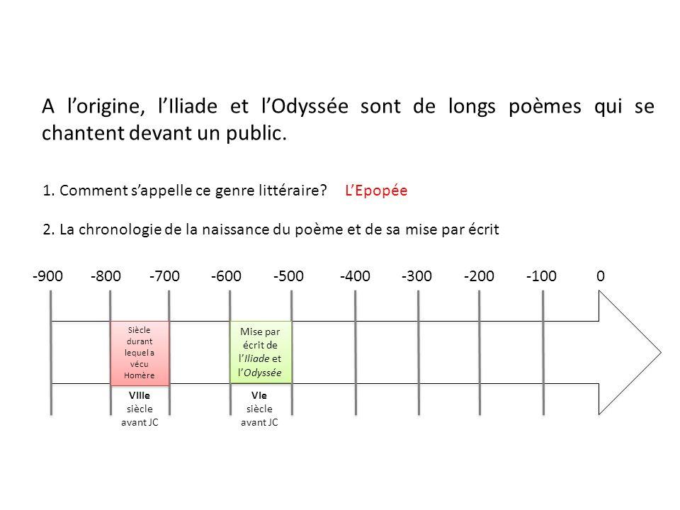 A l'origine, l'Iliade et l'Odyssée sont de longs poèmes qui se chantent devant un public.