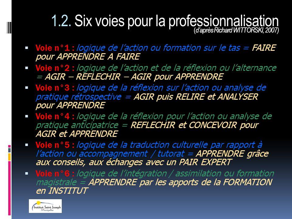 1.2. Six voies pour la professionnalisation (d'après Richard WITTORSKI, 2007)