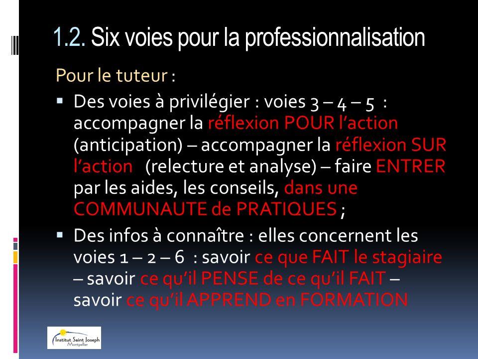 1.2. Six voies pour la professionnalisation