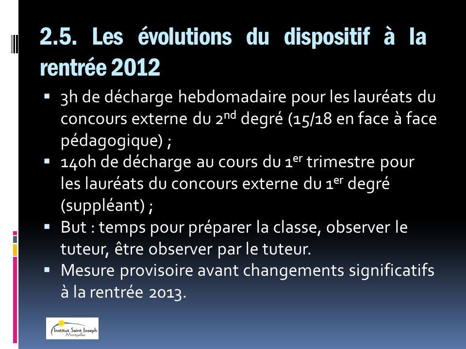 2.5. Les évolutions du dispositif à la rentrée 2012