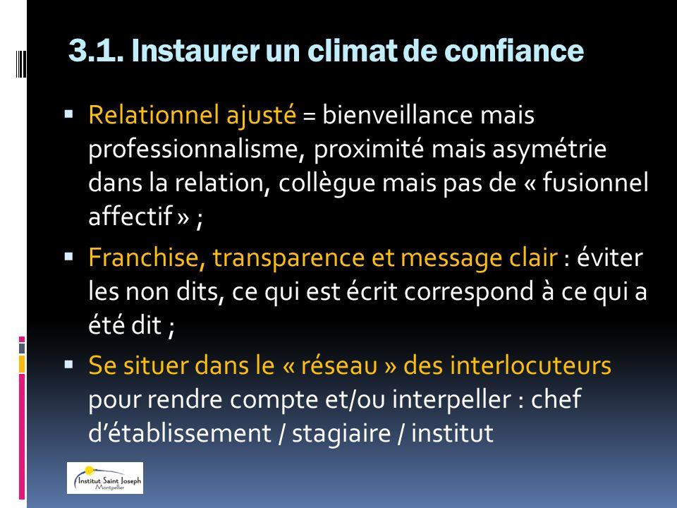 3.1. Instaurer un climat de confiance