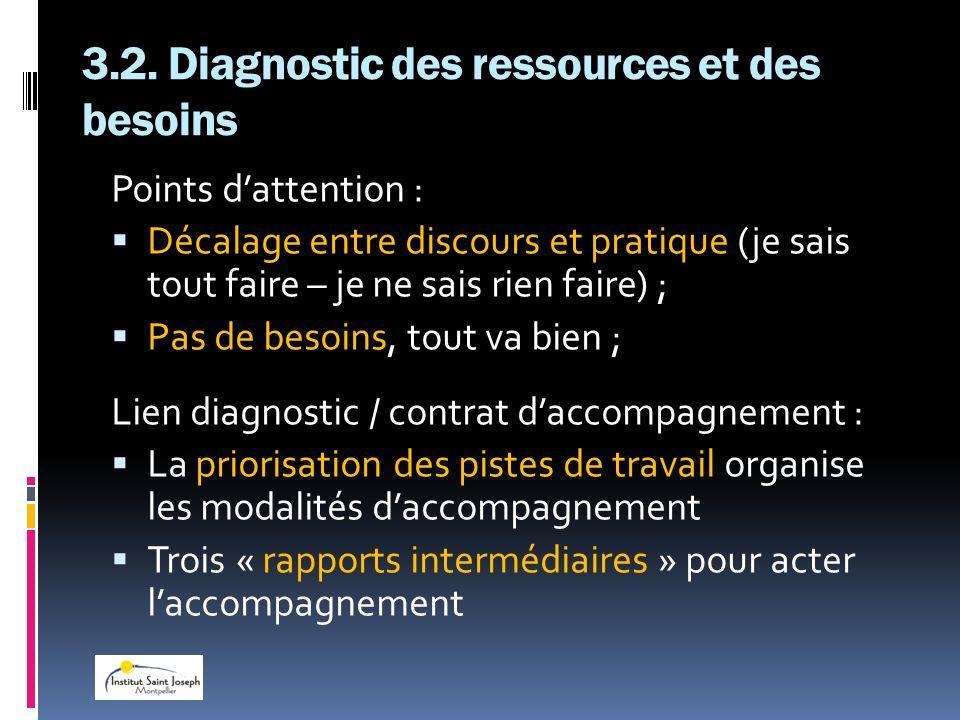 3.2. Diagnostic des ressources et des besoins