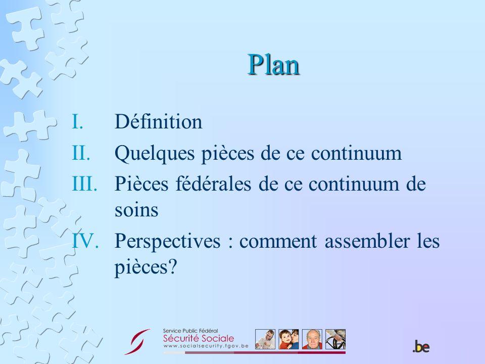 Plan Définition Quelques pièces de ce continuum