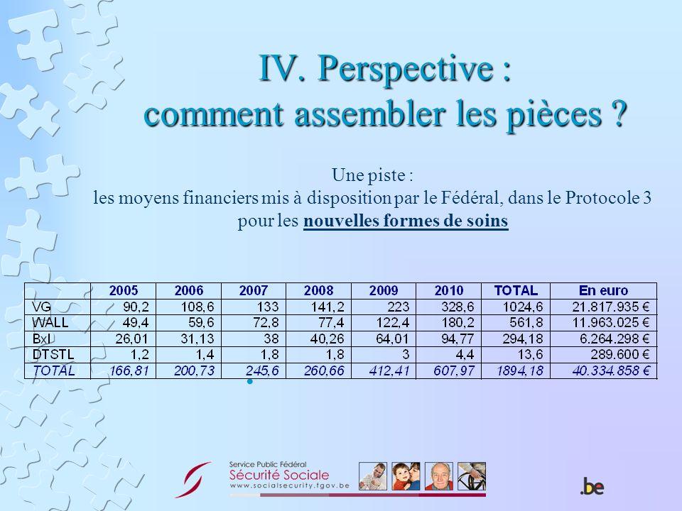 IV. Perspective : comment assembler les pièces