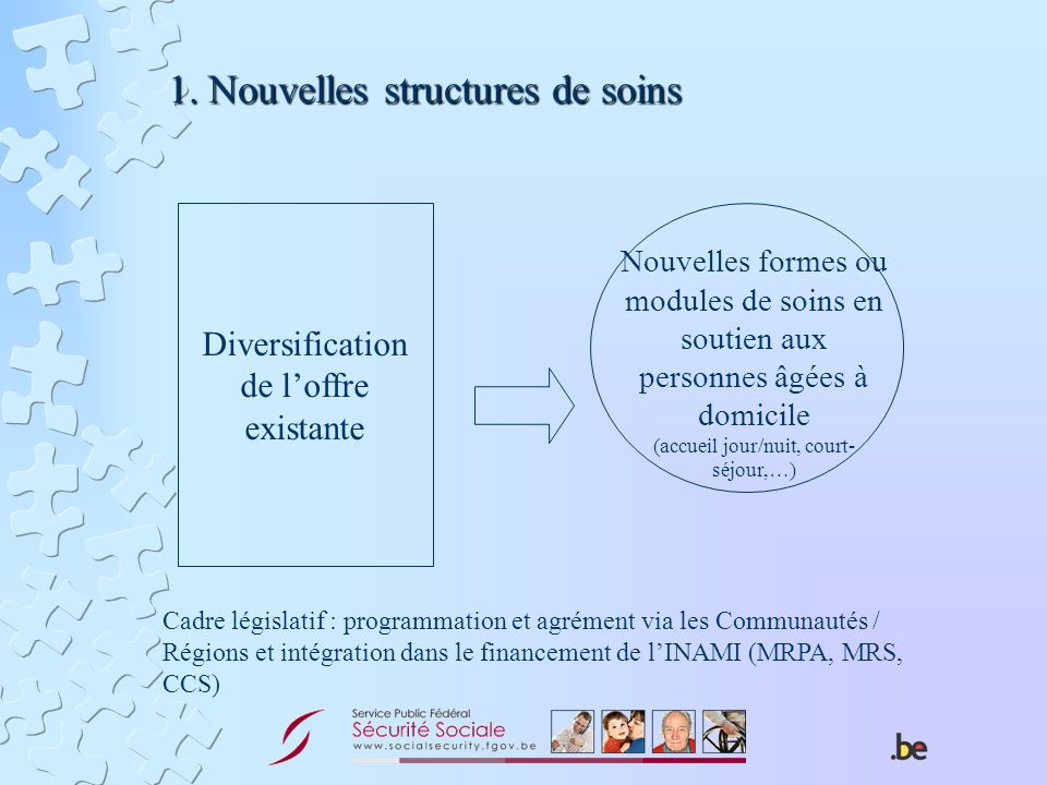 1. Nouvelles structures de soins