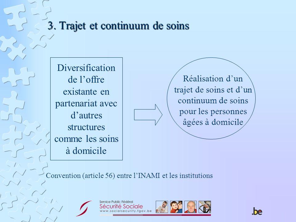 3. Trajet et continuum de soins