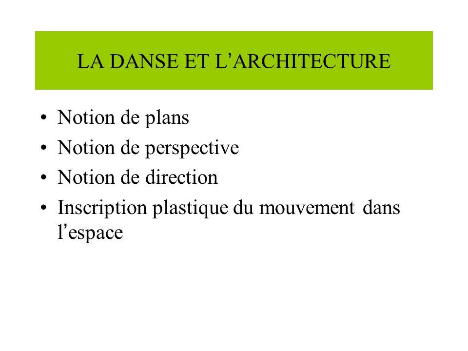 LA DANSE ET L'ARCHITECTURE