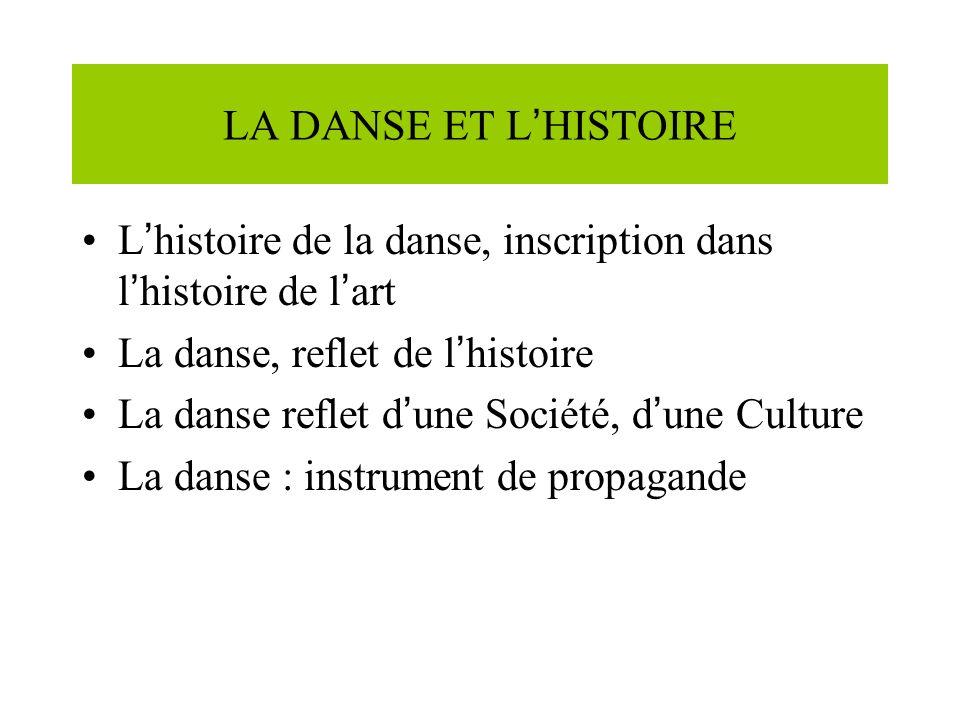 LA DANSE ET L'HISTOIRE L'histoire de la danse, inscription dans l'histoire de l'art. La danse, reflet de l'histoire.