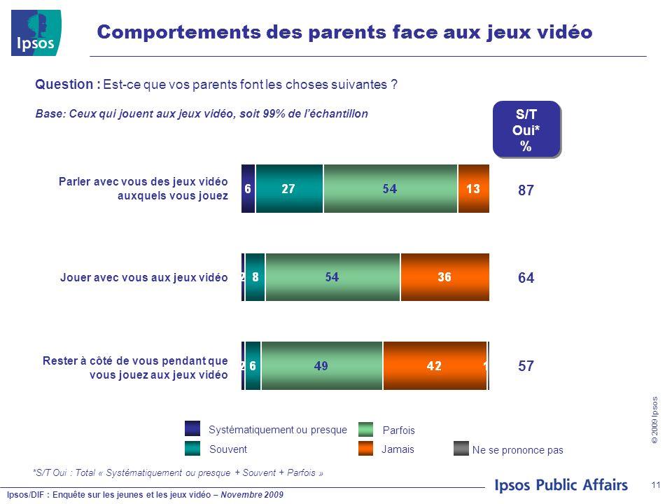 Comportements des parents face aux jeux vidéo