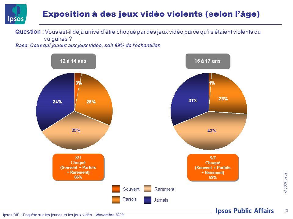 Exposition à des jeux vidéo violents (selon l'âge)