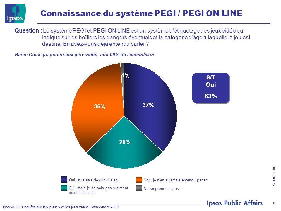 Connaissance du système PEGI / PEGI ON LINE