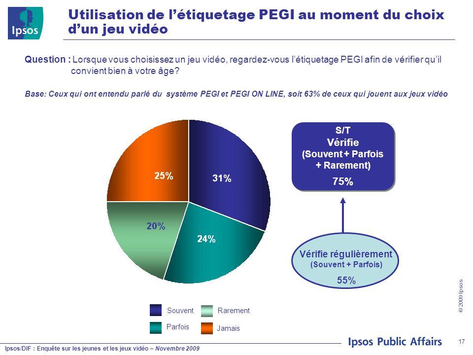 Utilisation de l'étiquetage PEGI au moment du choix d'un jeu vidéo