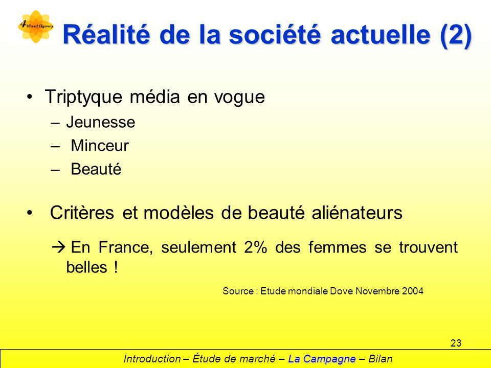 Réalité de la société actuelle (2)