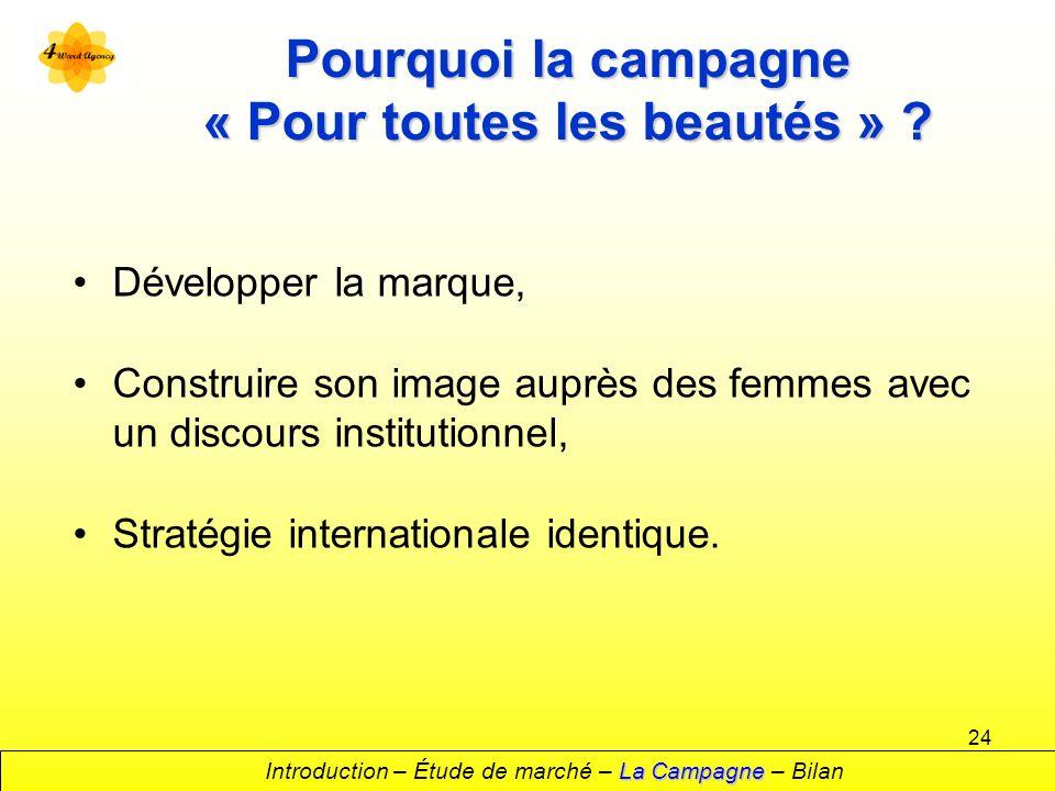 Pourquoi la campagne « Pour toutes les beautés »