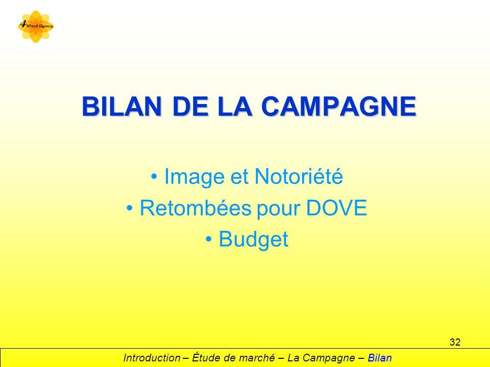 Image et Notoriété Retombées pour DOVE Budget