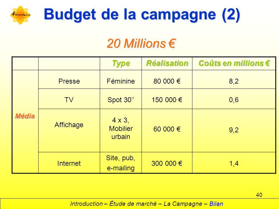 Budget de la campagne (2)