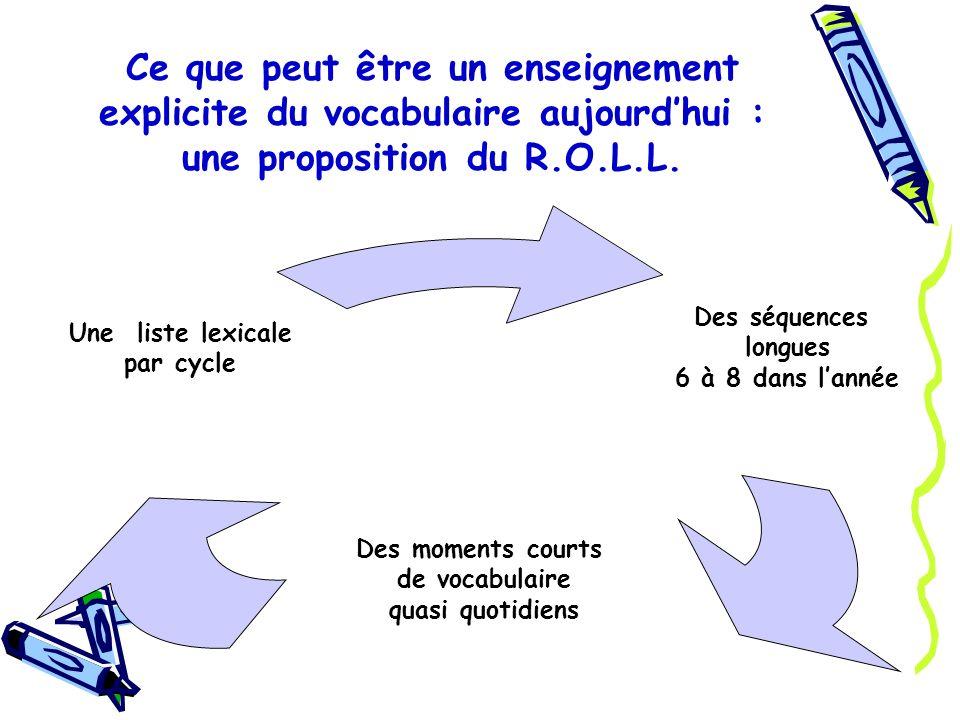 Ce que peut être un enseignement explicite du vocabulaire aujourd'hui : une proposition du R.O.L.L.