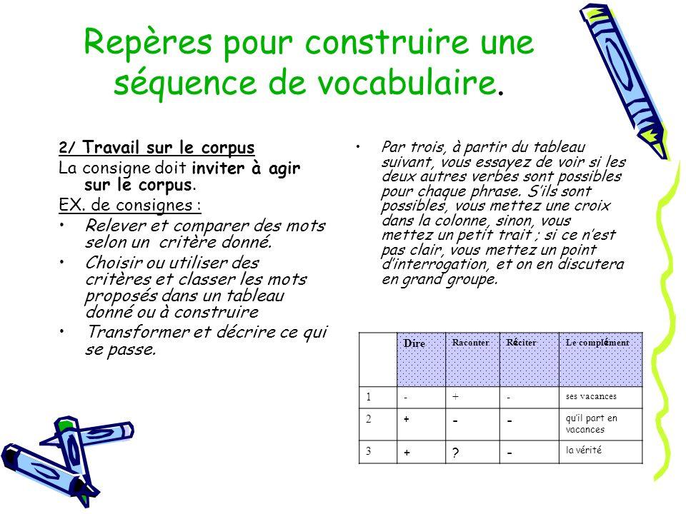 Repères pour construire une séquence de vocabulaire.