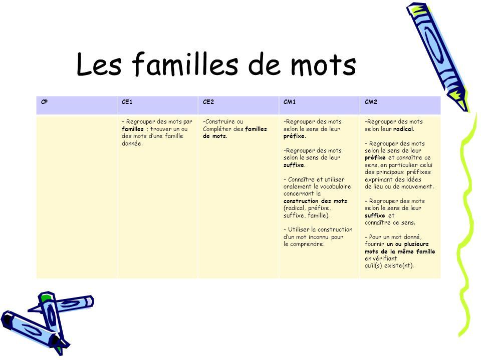 Les familles de mots CP CE1 CE2 CM1 CM2 - Regrouper des mots par