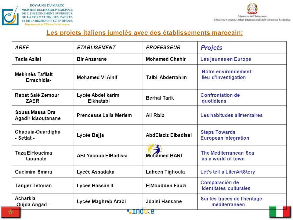 Les projets italiens jumelés avec des établissements marocain: