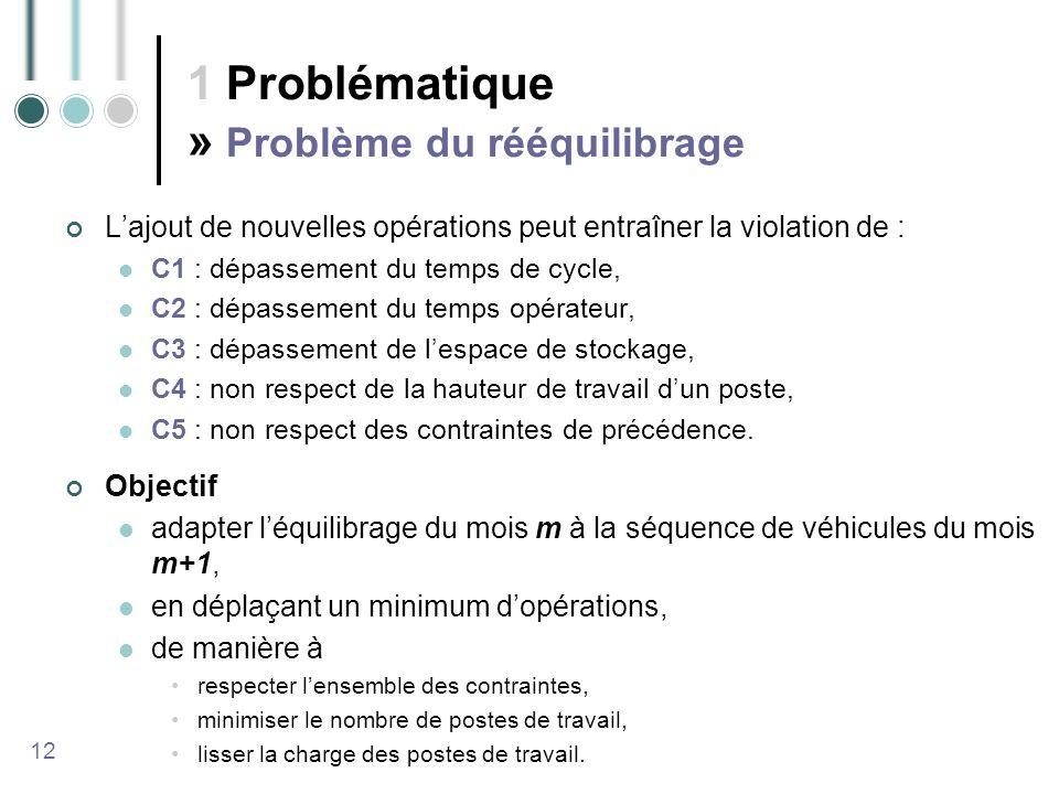1 Problématique » Problème du rééquilibrage