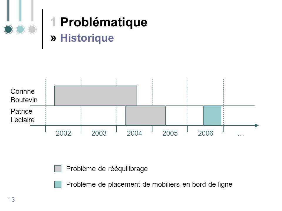 1 Problématique » Historique