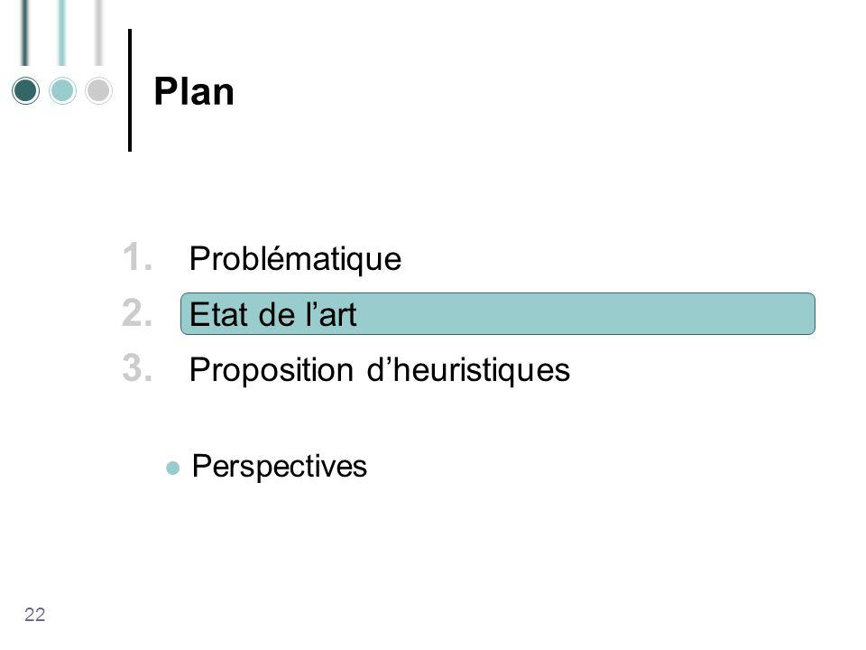 3. Proposition d'heuristiques