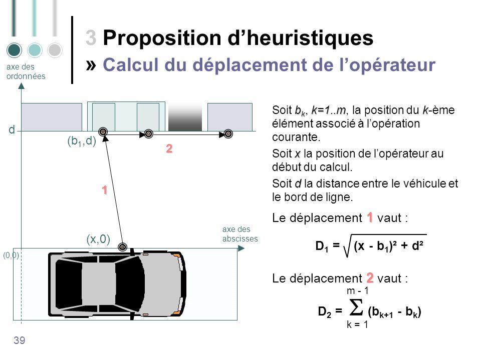 3 Proposition d'heuristiques » Calcul du déplacement de l'opérateur
