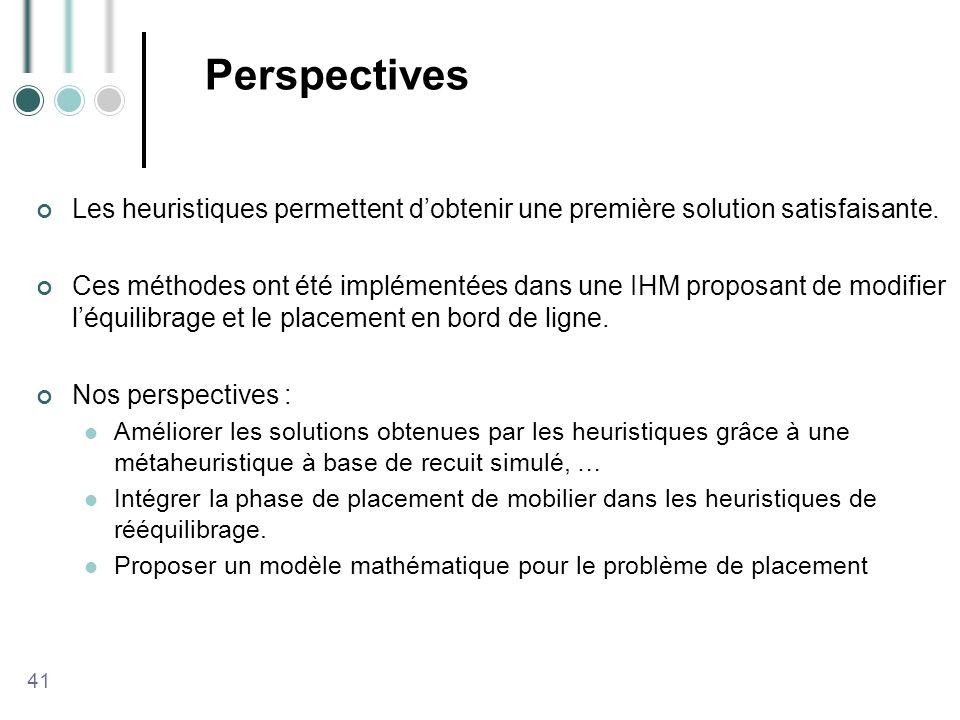Perspectives Les heuristiques permettent d'obtenir une première solution satisfaisante.