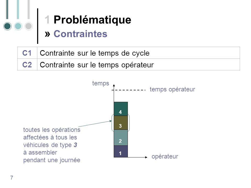 1 Problématique » Contraintes