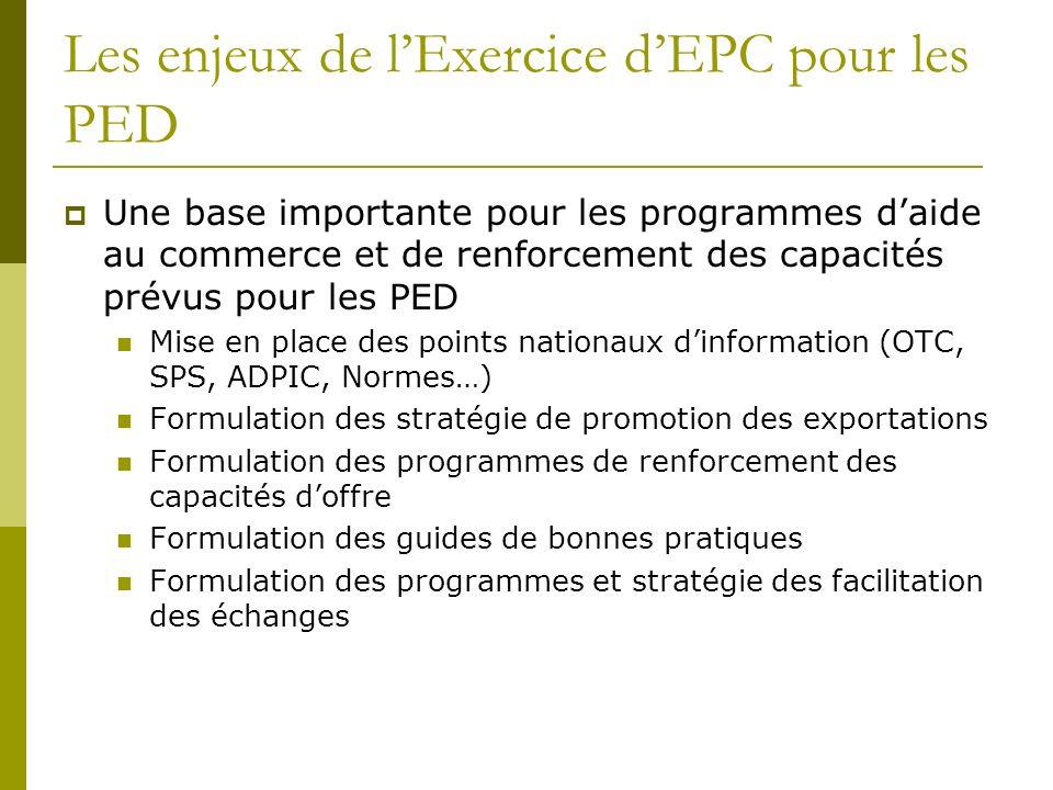 Les enjeux de l'Exercice d'EPC pour les PED